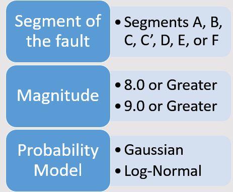 factors.JPG