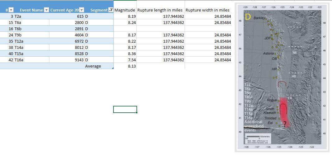 Mag Estimate for T6b 8.13.JPG