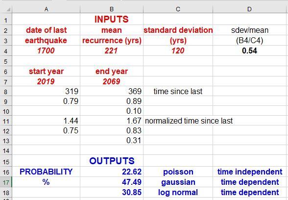 Probabilities.JPG